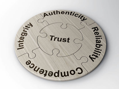 word trust circled by words that contribute to trust
