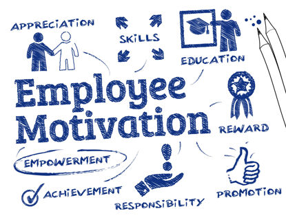 infographic about employee motivation